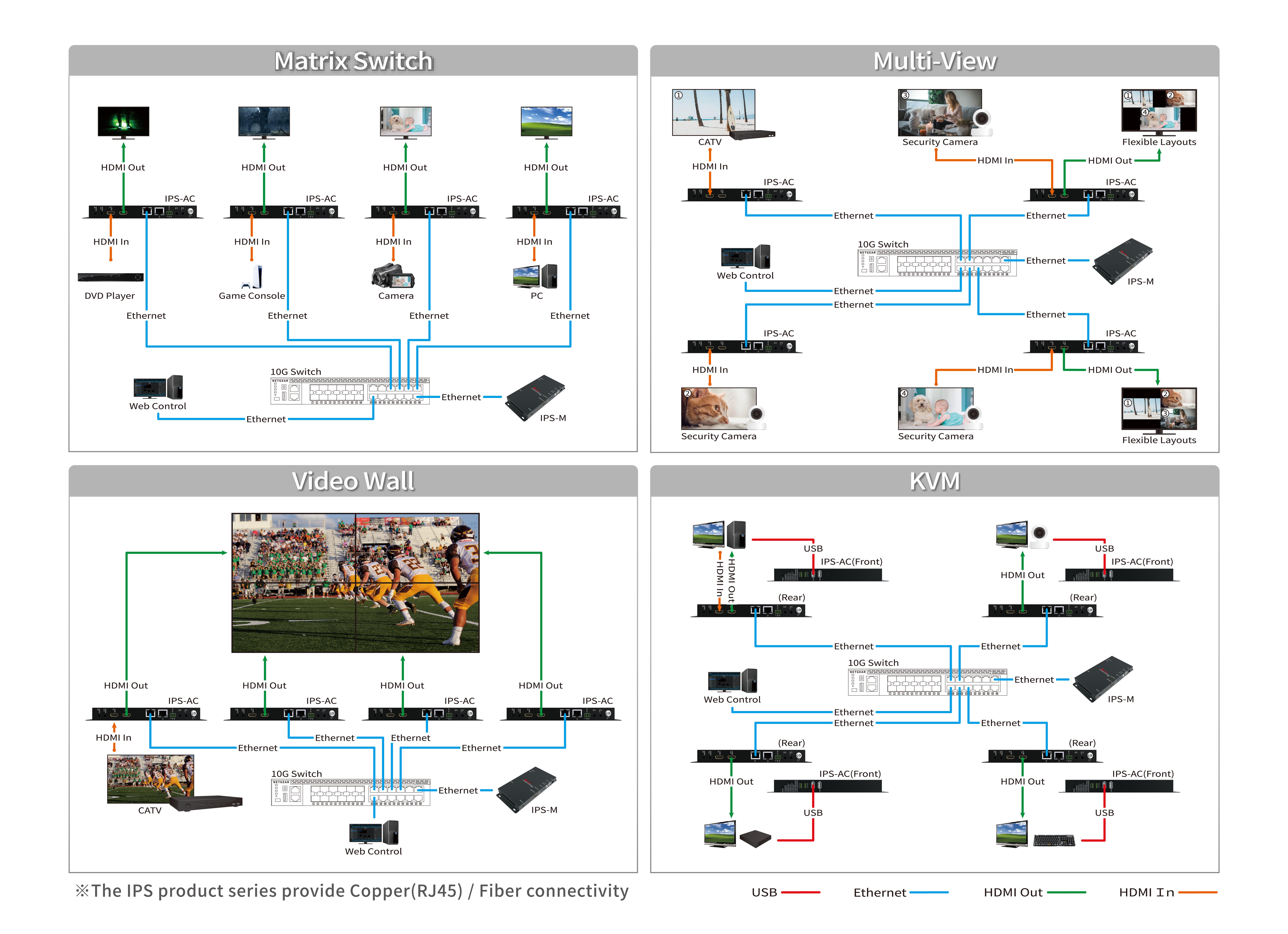 2021-09-15_AV OVER IP-ASIC_Diagram_工作區域 1